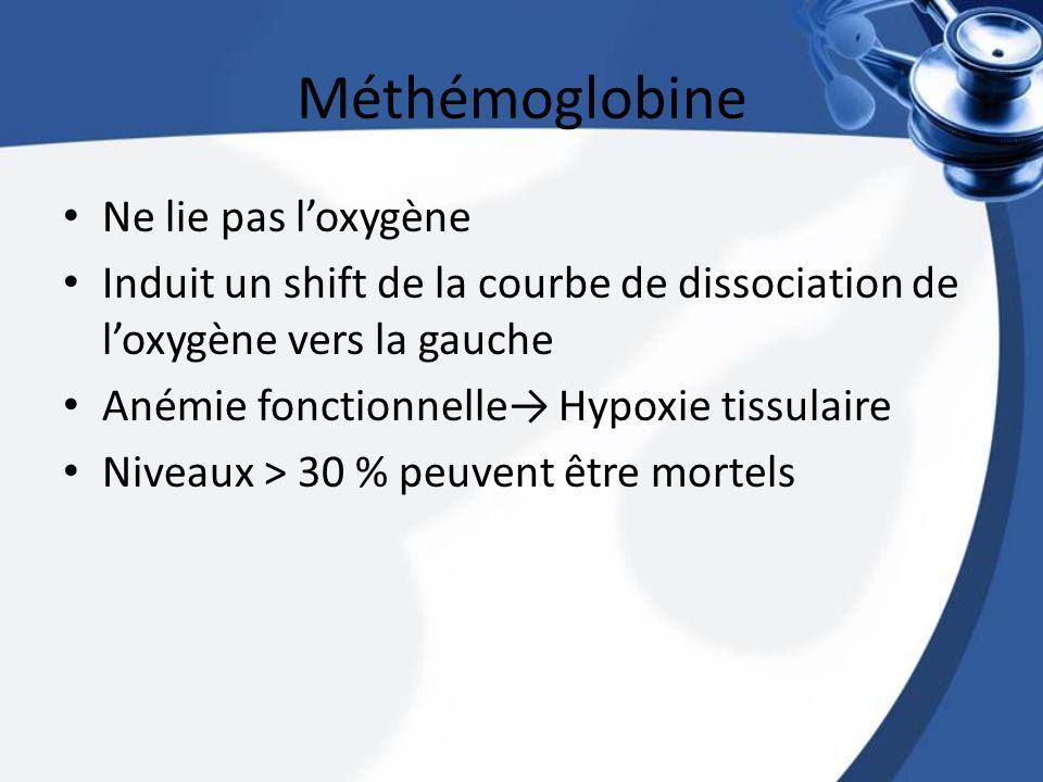 Méthémoglobine Ne lie pas l'oxygène