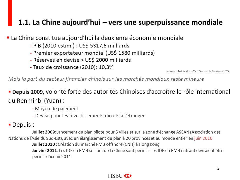 1.1. La Chine aujourd'hui – vers une superpuissance mondiale