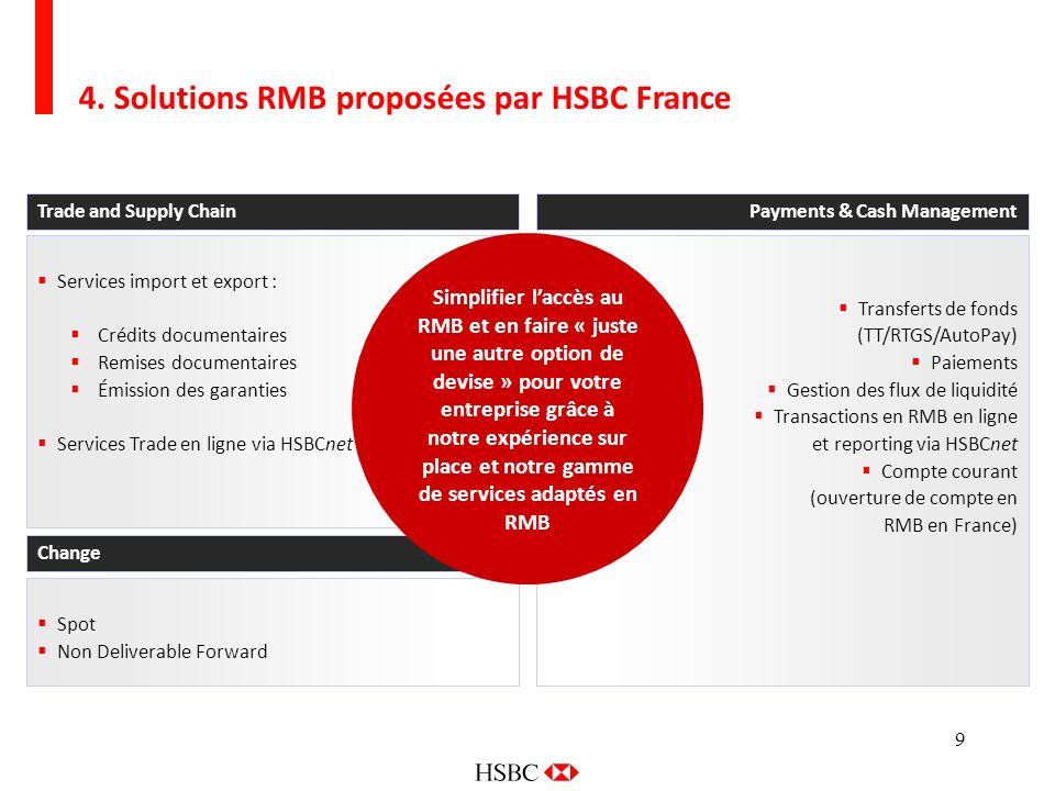 4. Solutions RMB proposées par HSBC France