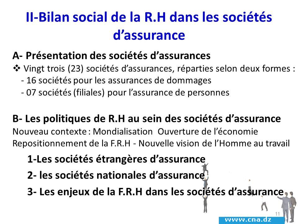 II-Bilan social de la R.H dans les sociétés d'assurance