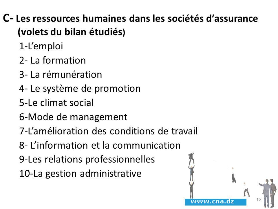 C- Les ressources humaines dans les sociétés d'assurance