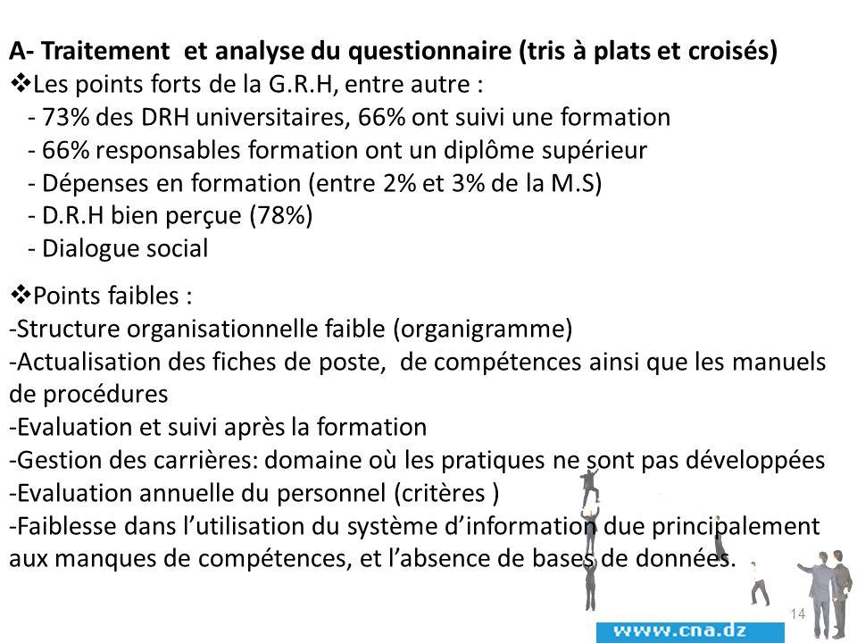 A- Traitement et analyse du questionnaire (tris à plats et croisés)