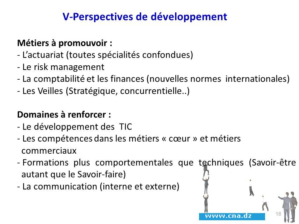 V-Perspectives de développement