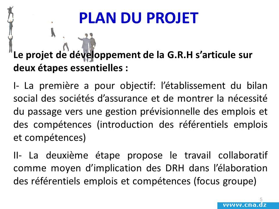 PLAN DU PROJET Le projet de développement de la G.R.H s'articule sur deux étapes essentielles :