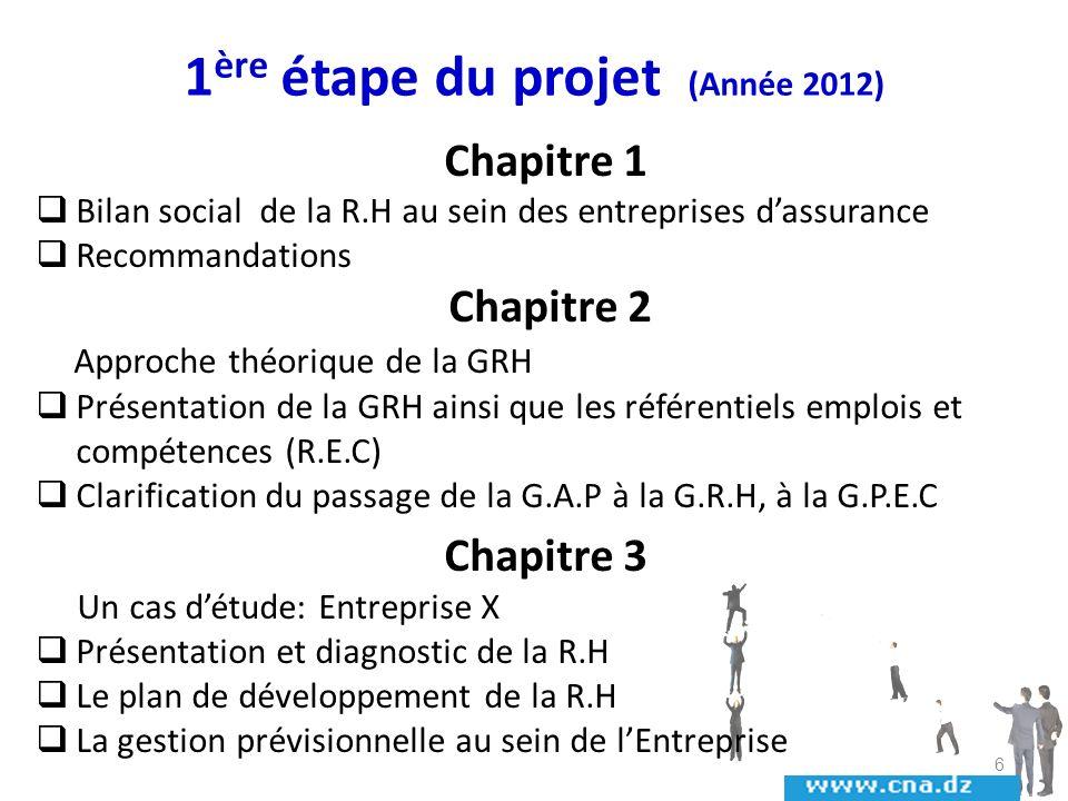 1ère étape du projet (Année 2012)
