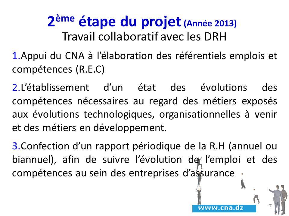 2ème étape du projet (Année 2013)