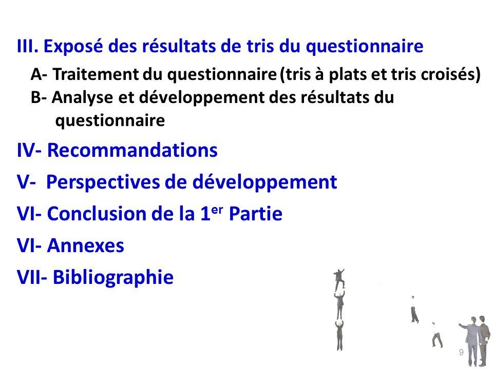 V- Perspectives de développement VI- Conclusion de la 1er Partie