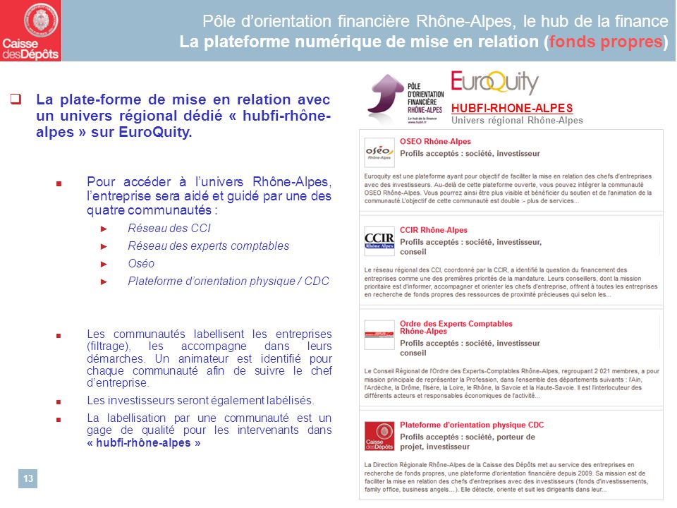 Pôle d'orientation financière Rhône-Alpes, le hub de la finance La plateforme numérique de mise en relation (fonds propres)