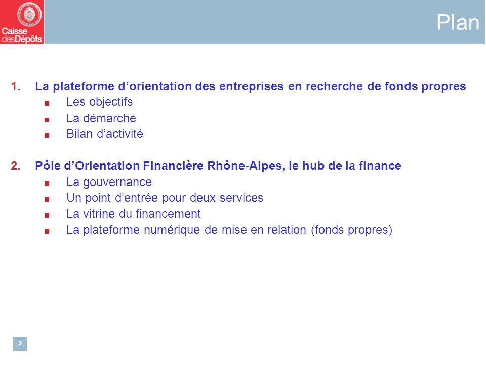 Plan La plateforme d'orientation des entreprises en recherche de fonds propres. Les objectifs. La démarche.