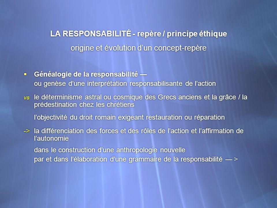 LA RESPONSABILITÉ - repère / principe éthique origine et évolution d'un concept-repère