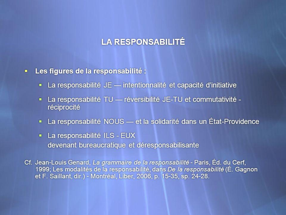 LA RESPONSABILITÉ Les figures de la responsabilité :