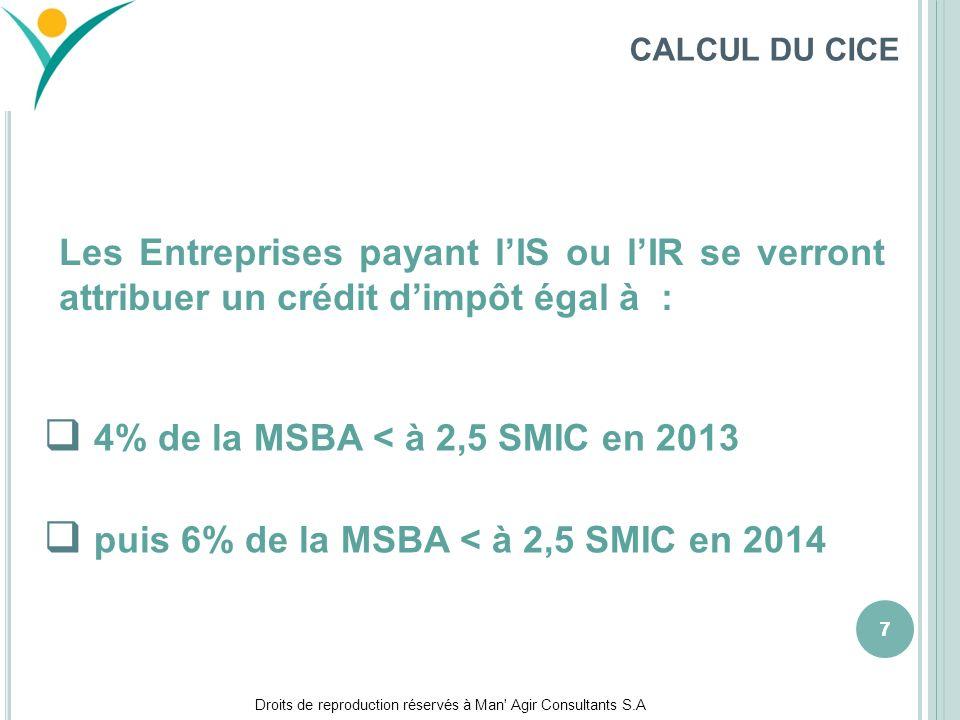 4% de la MSBA < à 2,5 SMIC en 2013