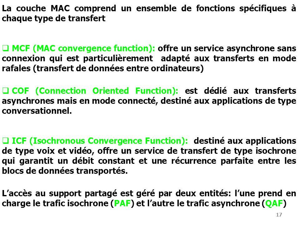 La couche MAC comprend un ensemble de fonctions spécifiques à chaque type de transfert