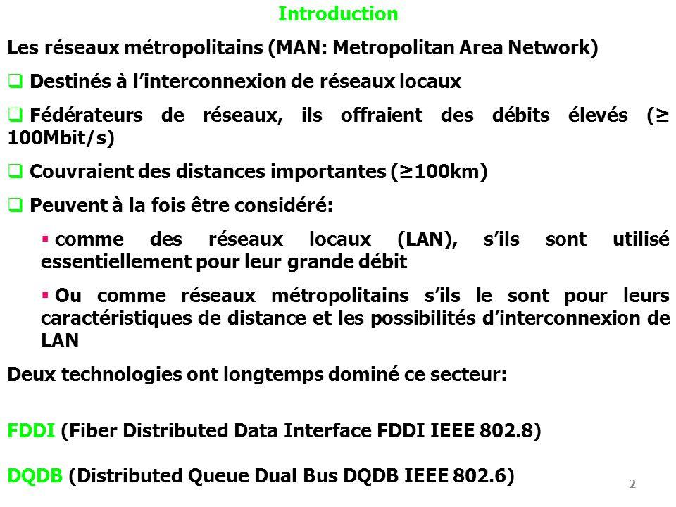 Introduction Les réseaux métropolitains (MAN: Metropolitan Area Network) Destinés à l'interconnexion de réseaux locaux.