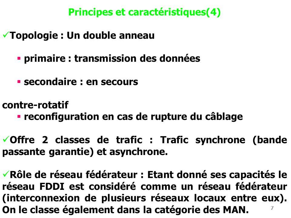 Principes et caractéristiques(4)