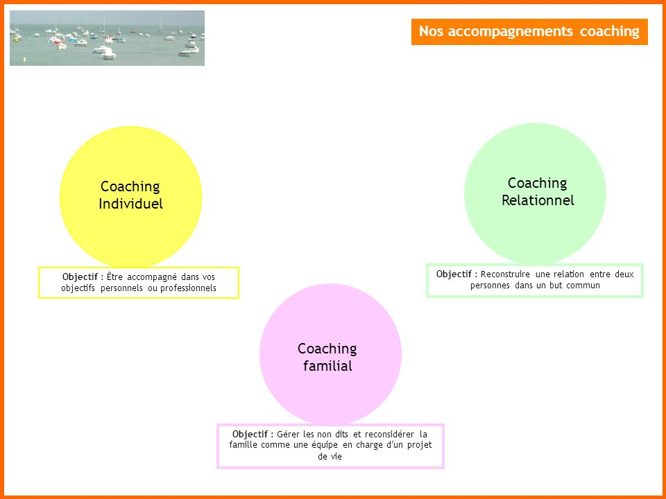 Nos accompagnements coaching