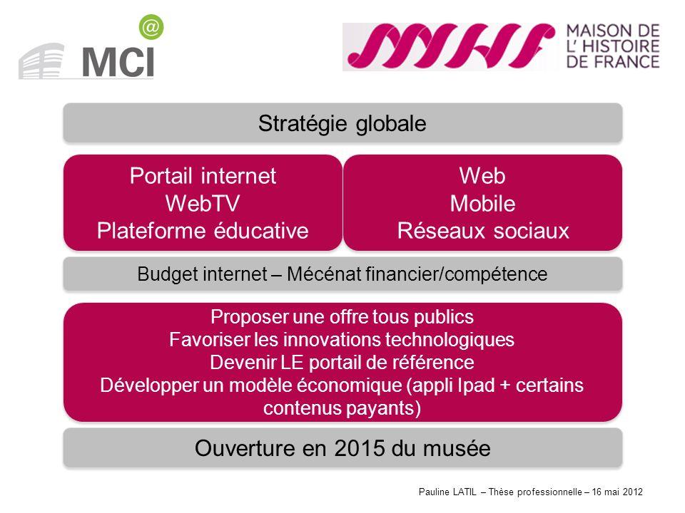 Stratégie globale Portail internet WebTV Plateforme éducative Web