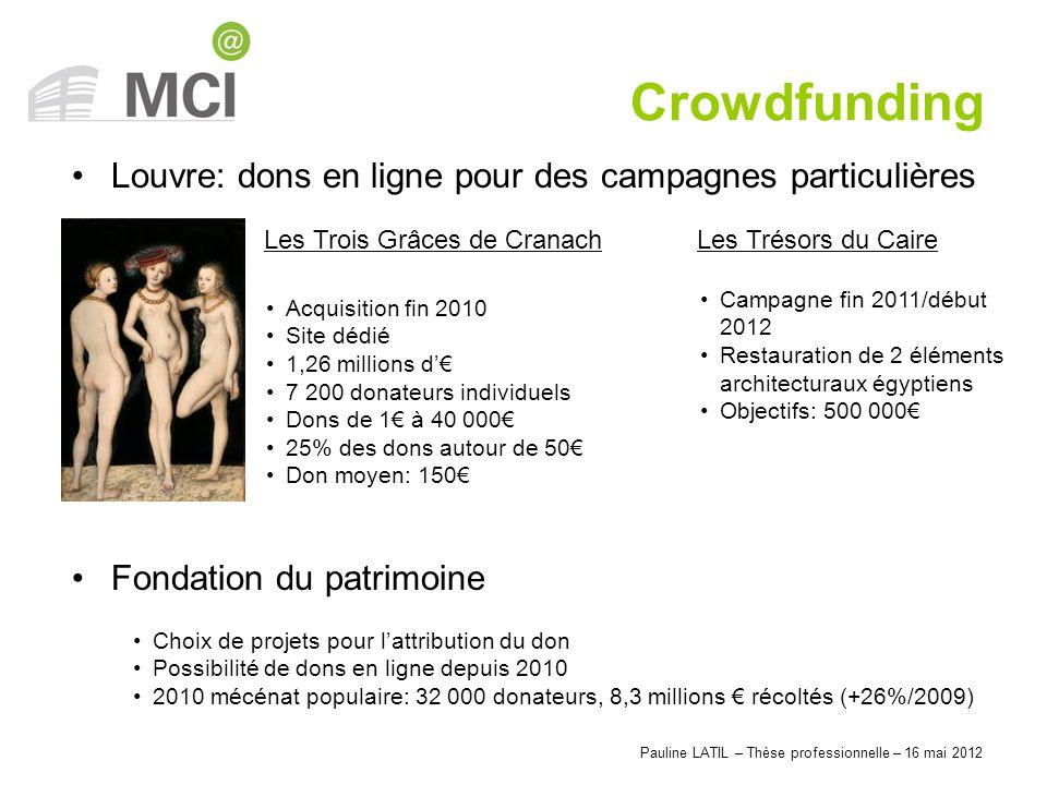 Crowdfunding Louvre: dons en ligne pour des campagnes particulières
