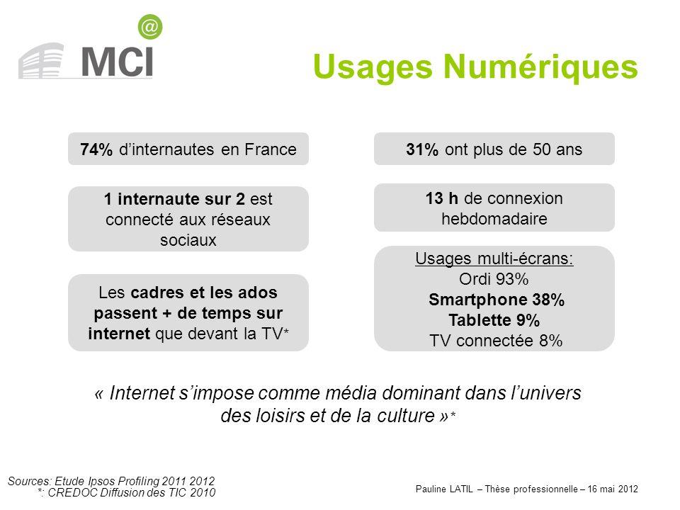 Usages Numériques 74% d'internautes en France. 31% ont plus de 50 ans. 1 internaute sur 2 est connecté aux réseaux sociaux.