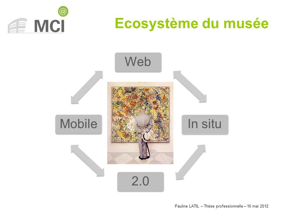 Ecosystème du musée Web In situ 2.0 Mobile