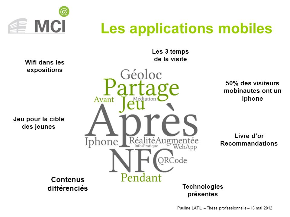 Les applications mobiles