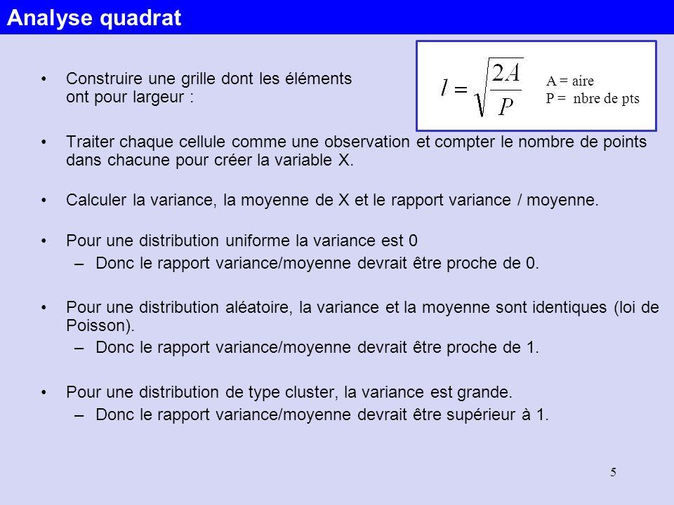 Analyse quadrat Construire une grille dont les éléments ont pour largeur :