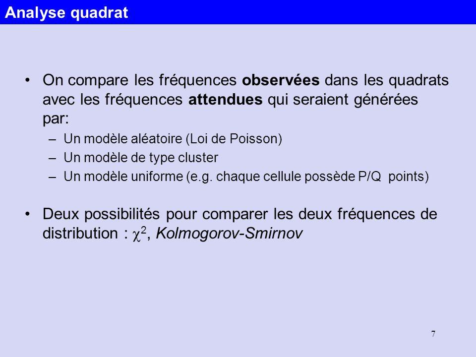 Analyse quadrat On compare les fréquences observées dans les quadrats avec les fréquences attendues qui seraient générées par: