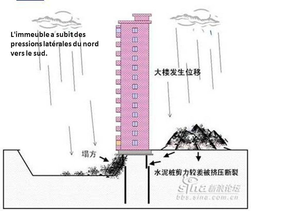 L immeuble a subit des pressions latérales du nord