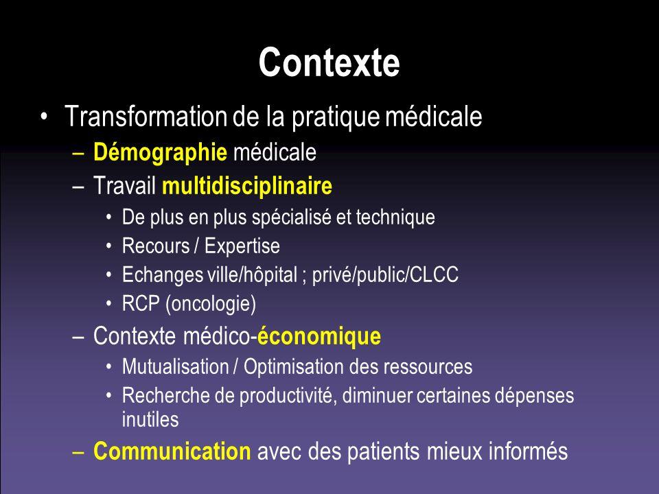 Contexte Transformation de la pratique médicale Démographie médicale