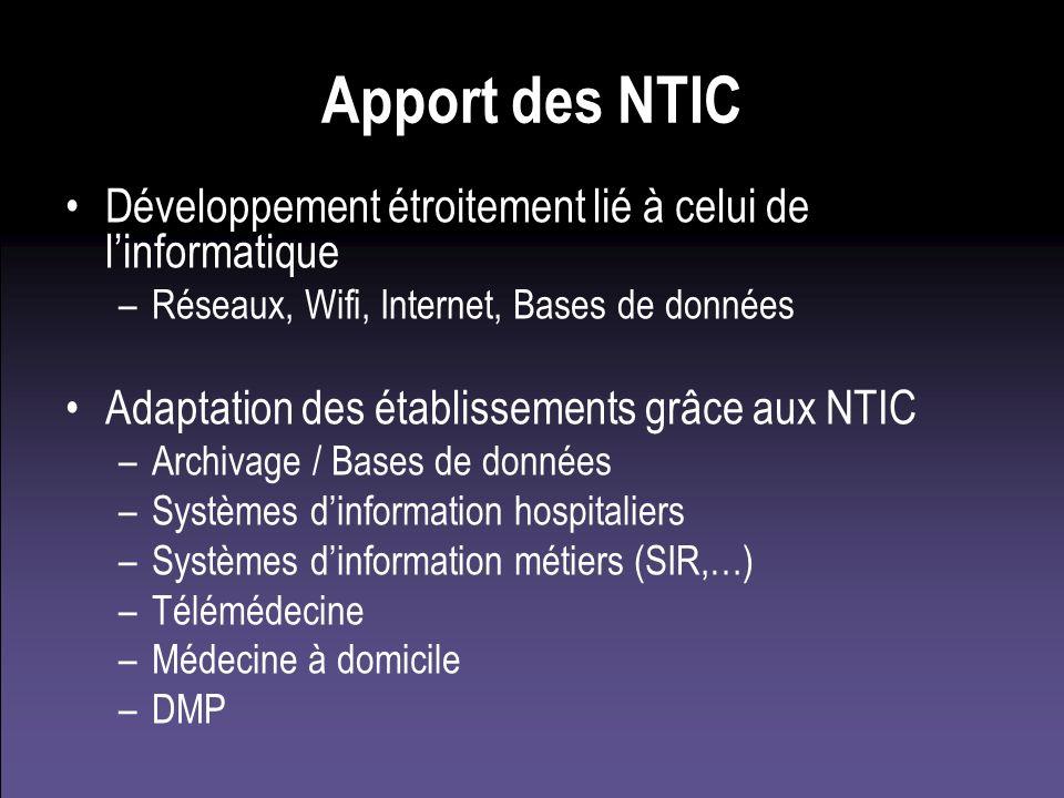 Apport des NTICDéveloppement étroitement lié à celui de l'informatique. Réseaux, Wifi, Internet, Bases de données.