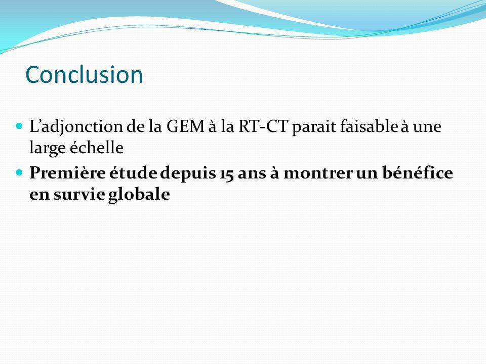 Conclusion L'adjonction de la GEM à la RT-CT parait faisable à une large échelle.