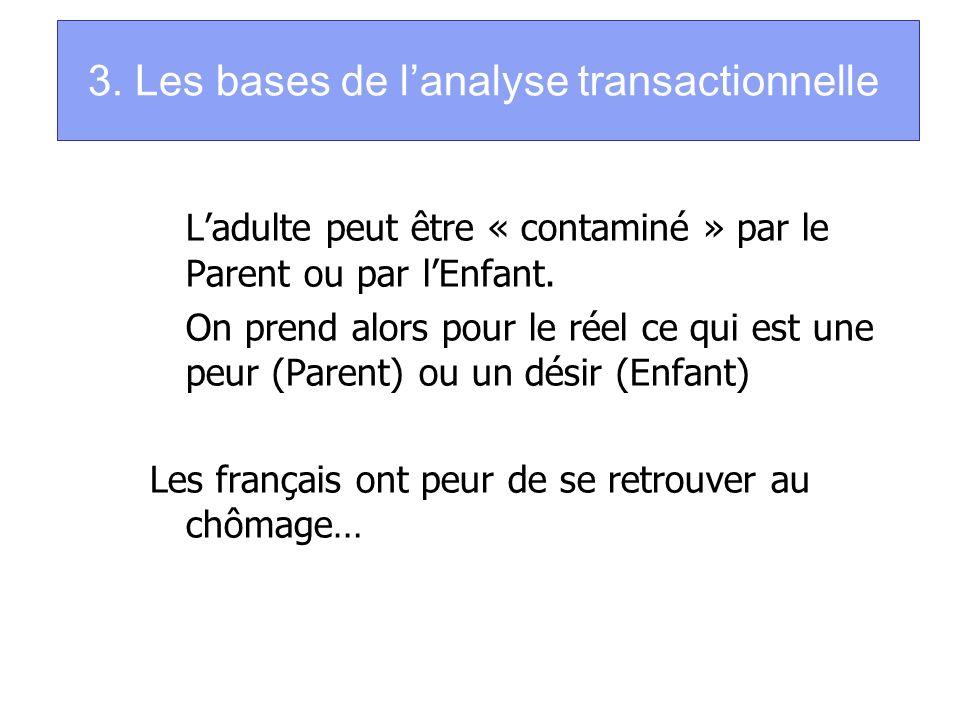 3. Les bases de l'analyse transactionnelle