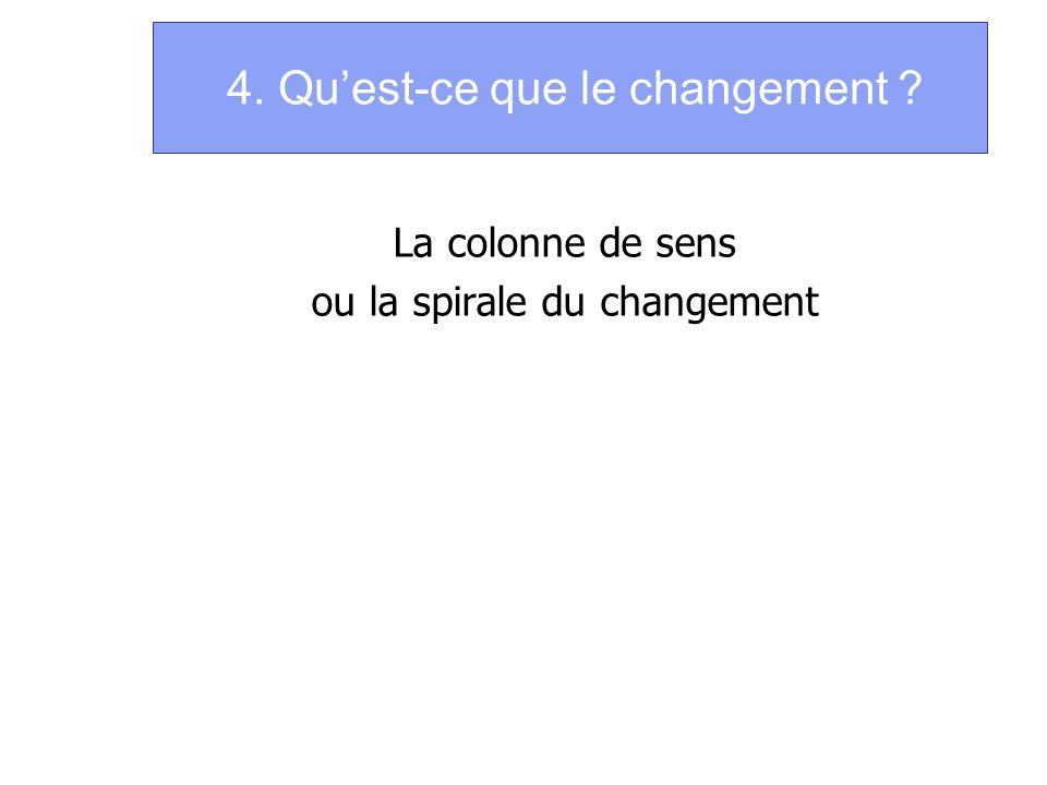 4. Qu'est-ce que le changement