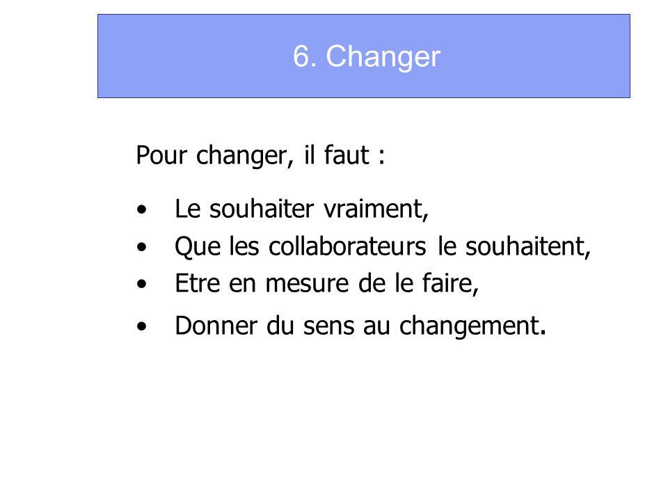 6. Changer Pour changer, il faut : Le souhaiter vraiment,