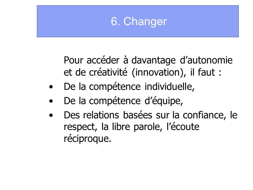 6. Changer Pour accéder à davantage d'autonomie et de créativité (innovation), il faut : De la compétence individuelle,