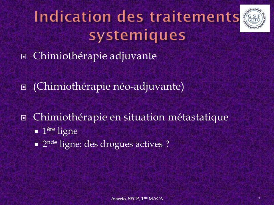 Indication des traitements systemiques