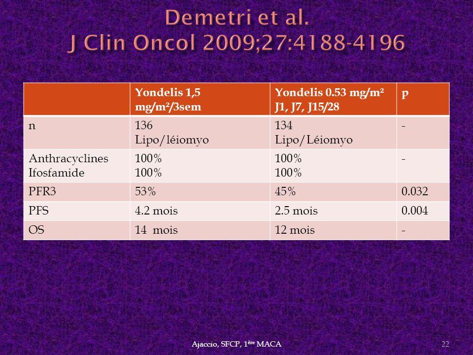 Demetri et al. J Clin Oncol 2009;27:4188-4196