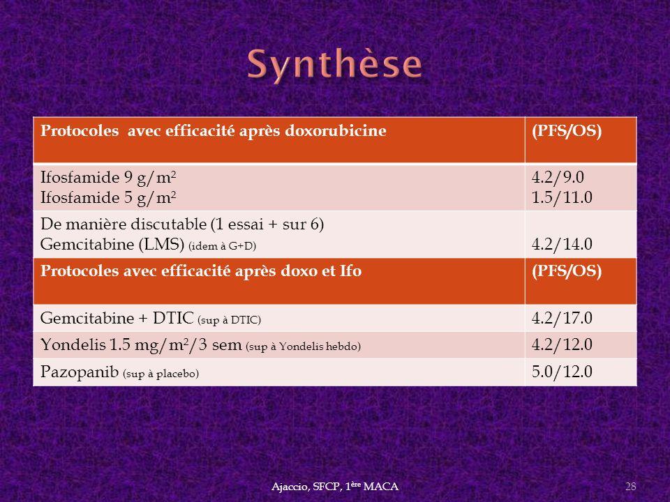 Synthèse Protocoles avec efficacité après doxorubicine (PFS/OS)