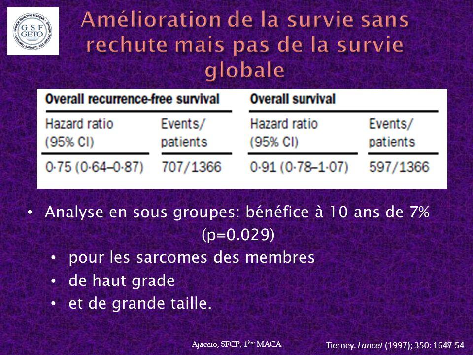 Amélioration de la survie sans rechute mais pas de la survie globale