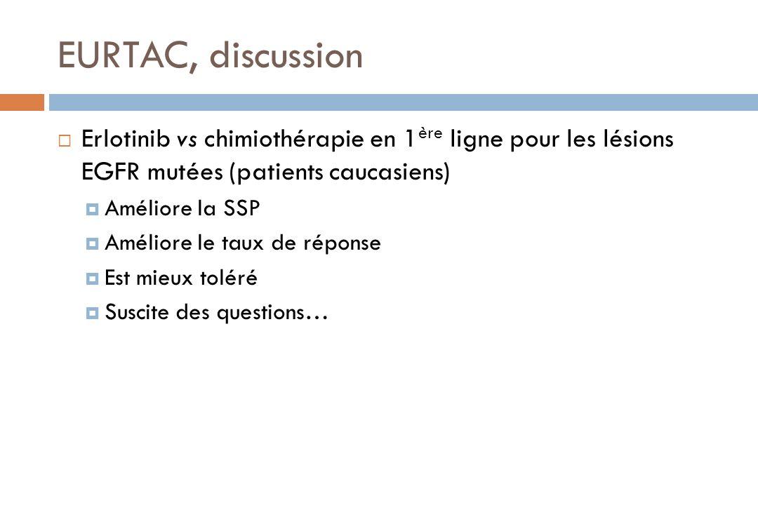 EURTAC, discussionErlotinib vs chimiothérapie en 1ère ligne pour les lésions EGFR mutées (patients caucasiens)