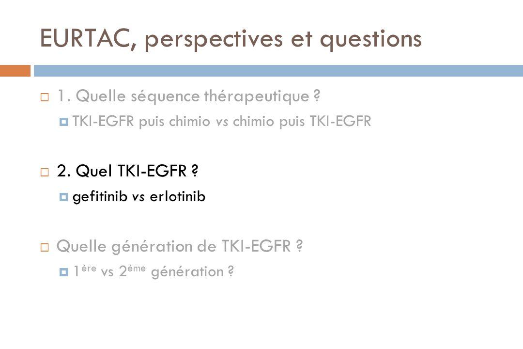 EURTAC, perspectives et questions