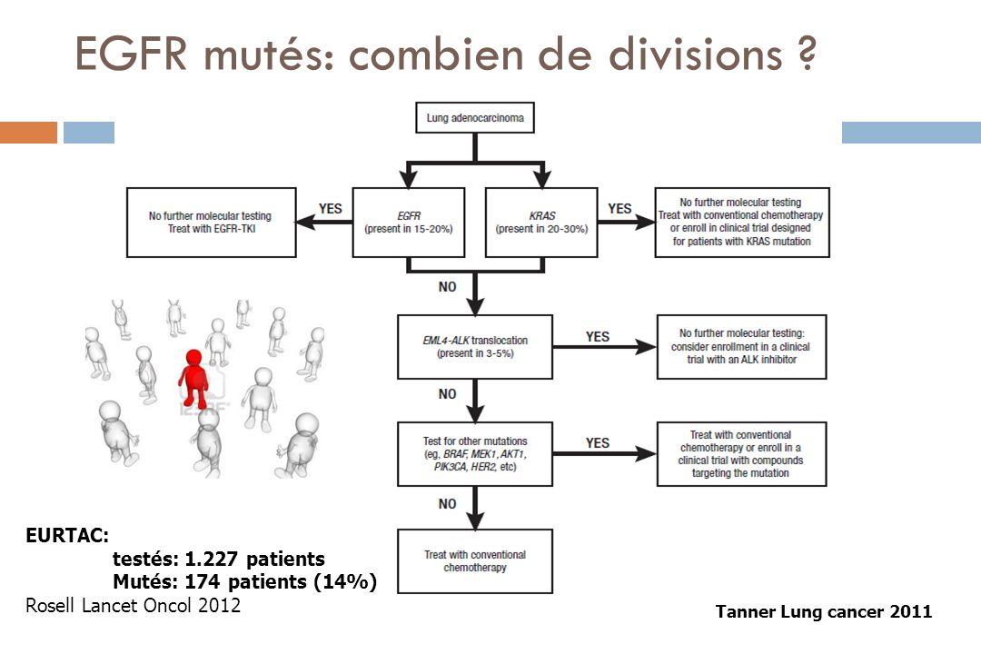 EGFR mutés: combien de divisions