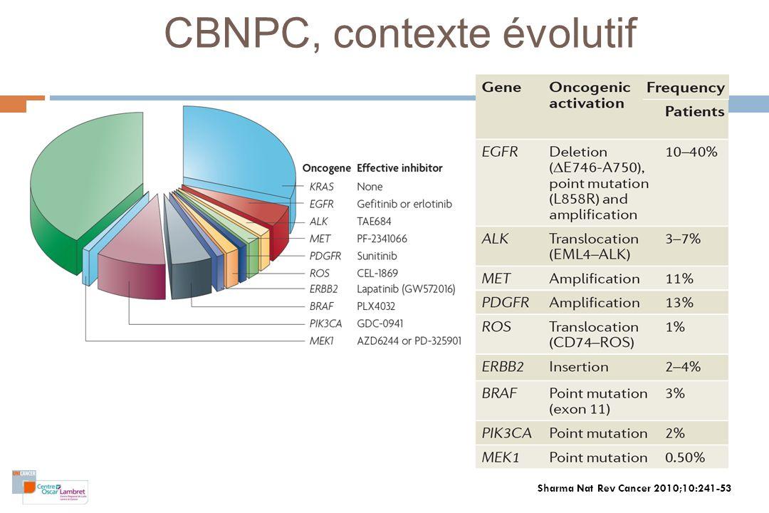 CBNPC, contexte évolutif