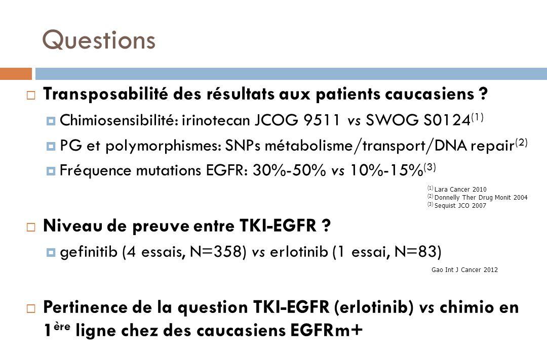 Questions Transposabilité des résultats aux patients caucasiens