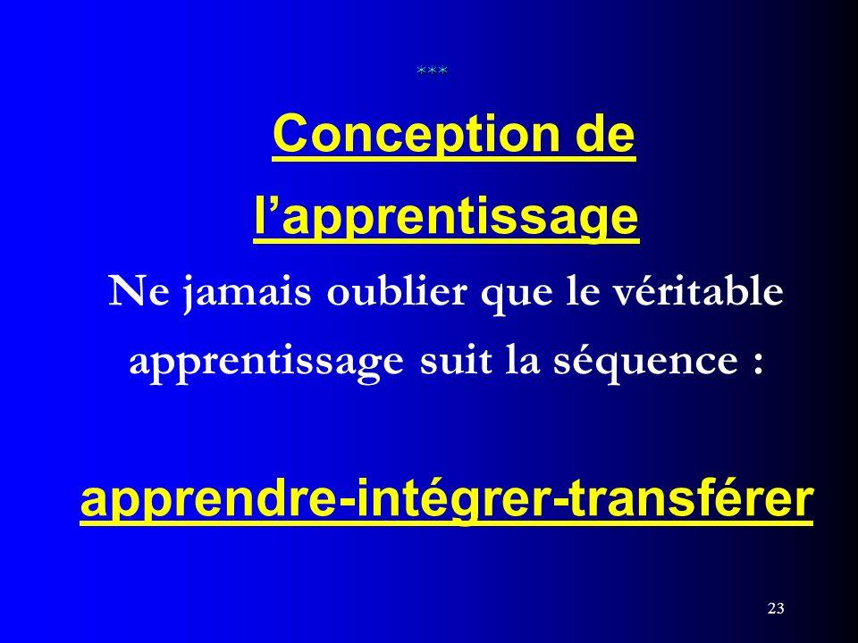 *** Conception de l'apprentissage Ne jamais oublier que le véritable apprentissage suit la séquence : apprendre-intégrer-transférer