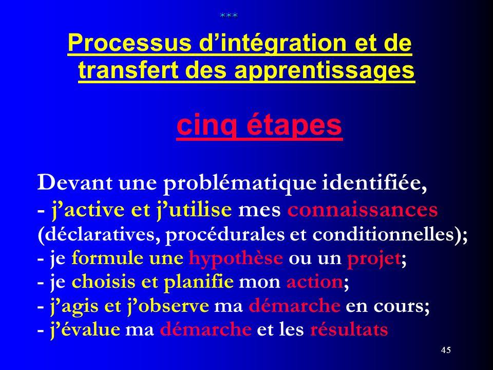 Processus d'intégration et de transfert des apprentissages
