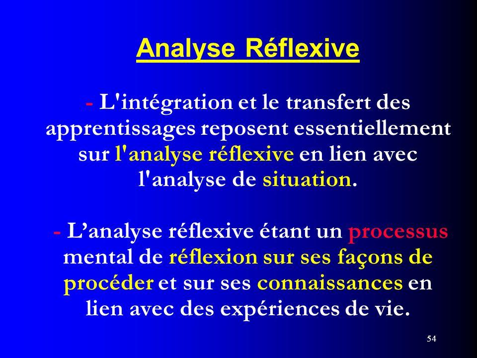 Analyse Réflexive - L intégration et le transfert des apprentissages reposent essentiellement sur l analyse réflexive en lien avec l analyse de situation. - L'analyse réflexive étant un processus mental de réflexion sur ses façons de procéder et sur ses connaissances en lien avec des expériences de vie.