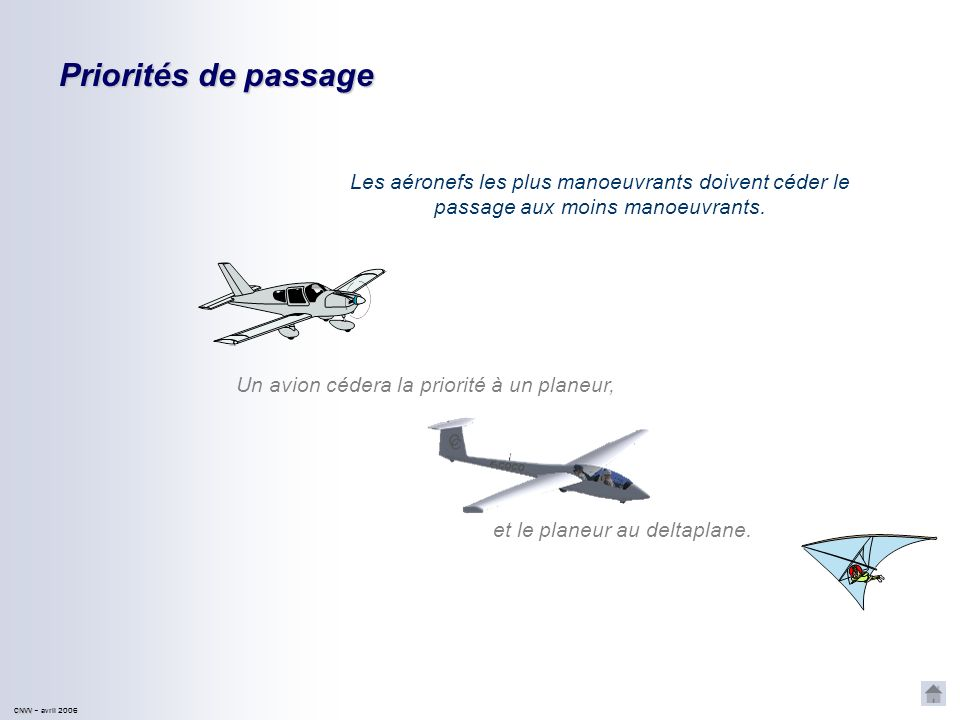 Priorités de passageLes aéronefs les plus manoeuvrants doivent céder le passage aux moins manoeuvrants.