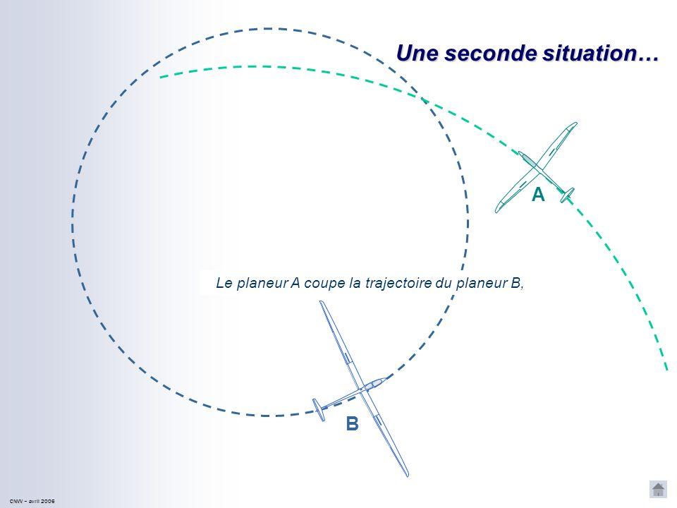 Le planeur A coupe la trajectoire du planeur B,