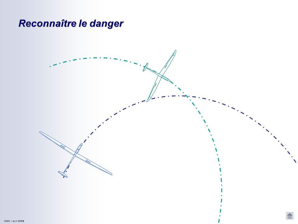 Reconnaître le danger CNVV – avril 2006